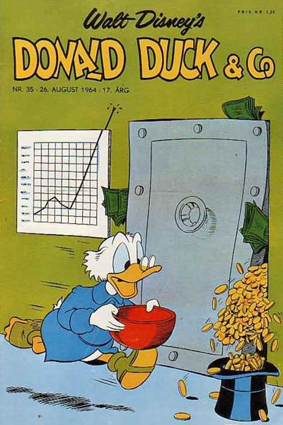 Cover for Donald Duck & Co (Hjemmet, 1948 series) #35/1964