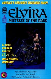 Cover Thumbnail for Elvira, Mistress of the Dark (Claypool Comics, 1993 series) #4