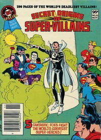 Cover Thumbnail for DC Special Blue Ribbon Digest (DC, 1980 series) #15 [Newsstand]