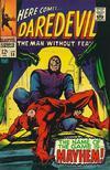 Cover for Daredevil (Marvel, 1964 series) #36