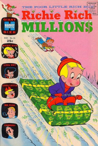 Cover for Richie Rich Millions (Harvey, 1961 series) #46