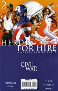 Cover Thumbnail for Heroes for Hire (Marvel, 2006 series) #2