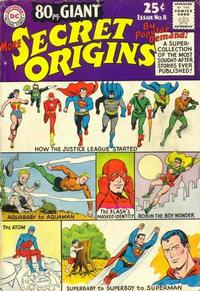 Cover Thumbnail for 80 Page Giant Magazine (DC, 1964 series) #8