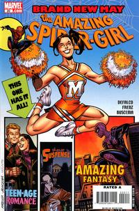 Cover Thumbnail for Amazing Spider-Girl (Marvel, 2006 series) #20