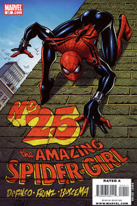Cover Thumbnail for Amazing Spider-Girl (Marvel, 2006 series) #25