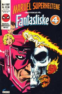 Cover Thumbnail for Marvel Superheltene (Semic, 1987 series) #4/1987