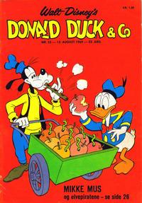 Cover Thumbnail for Donald Duck & Co (Hjemmet / Egmont, 1948 series) #33/1969