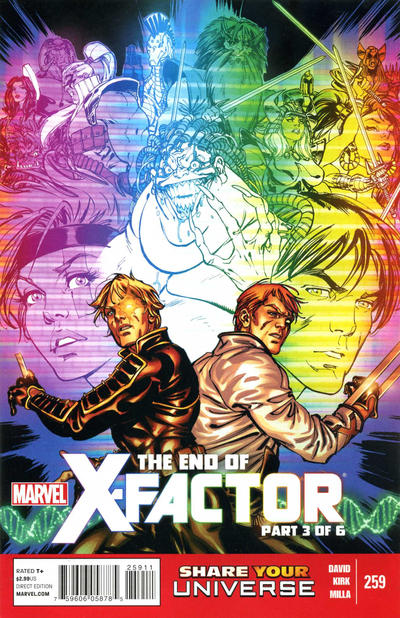 Cover for X-Factor (Marvel, 2006 series) #259